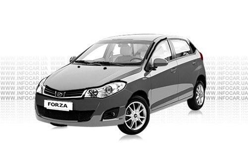 Цвета Forza Hatchback
